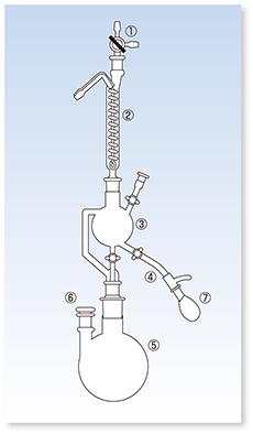 無水溶媒蒸留装置B型
