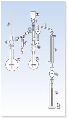 水蒸気蒸留装置Ⅲ型