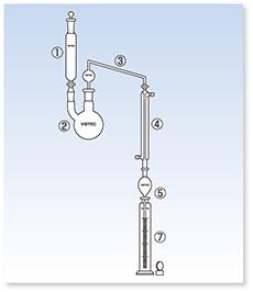 シアン蒸留装置C型