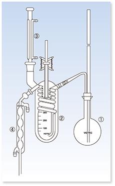 ふっ素蒸留装置Ⅰ型(JIS K-0102準拠)