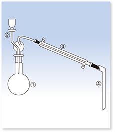 ペントテンサン蒸留装置