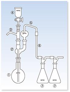 硫化水素吸収装置(JIS K-0101準拠)(JIS K-0102準拠)
