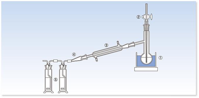 残留塩素測定用蒸留フラスコ(JIS K-0102準拠)