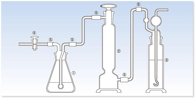 全炭酸測定装置(工業用水試験方法)(JIS K-0101準拠)
