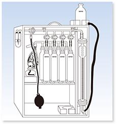 オールザットガス分析装置(4コ掛)(JIS B-7983準拠)