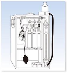 オールザットガス分析装置(3コ掛)(JIS B-7983準拠)