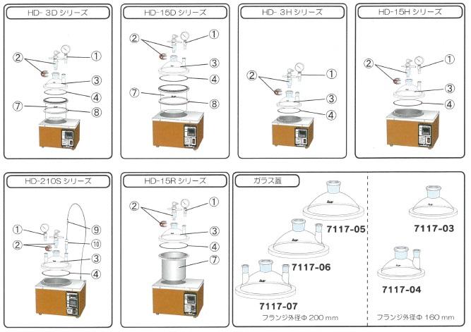 真空検体乾燥器 HD-3/HD-15/HD-210S部品
